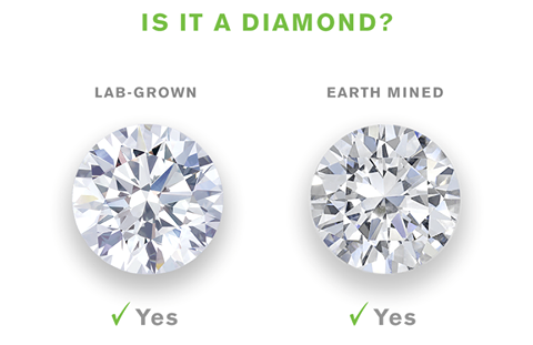 Lab Diamonds Vs. Real Diamonds