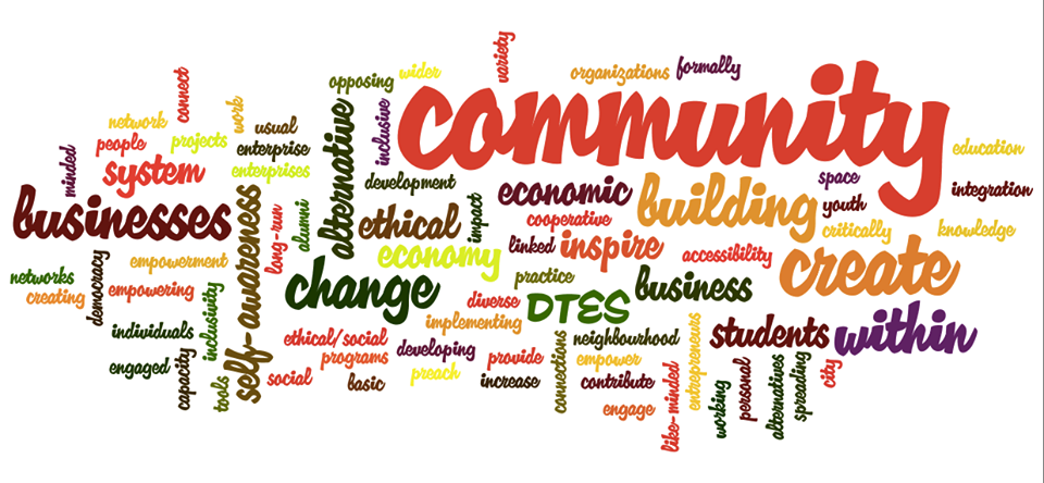 Groundswell wordle