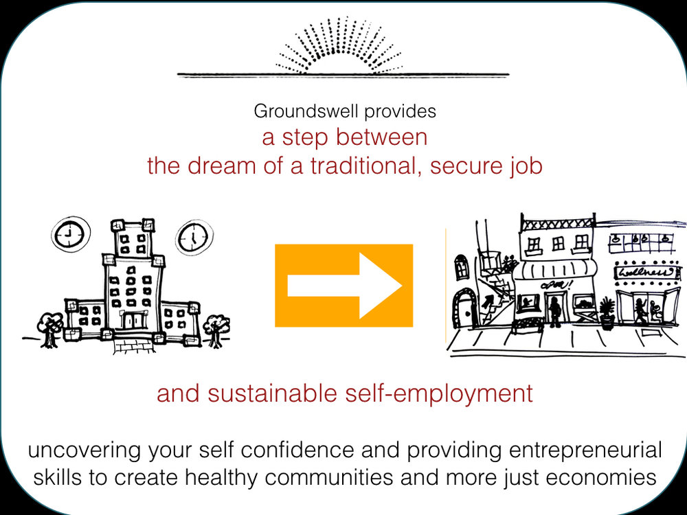 Groundswell Info Session Presentation May 2017.003.jpeg