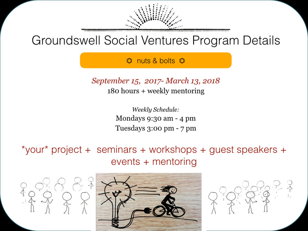 Groundswell Info Session Presentation May 2017.018.jpeg