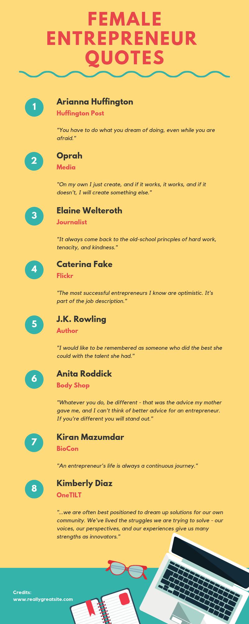 Female entrepreneur quotes.png