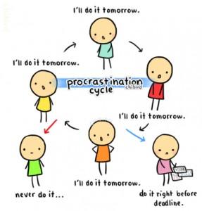 procrastination cycle.jpg