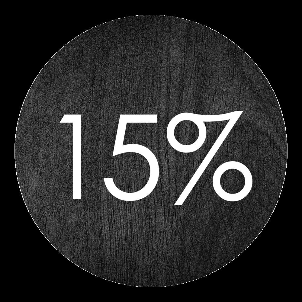International Buyer percentage