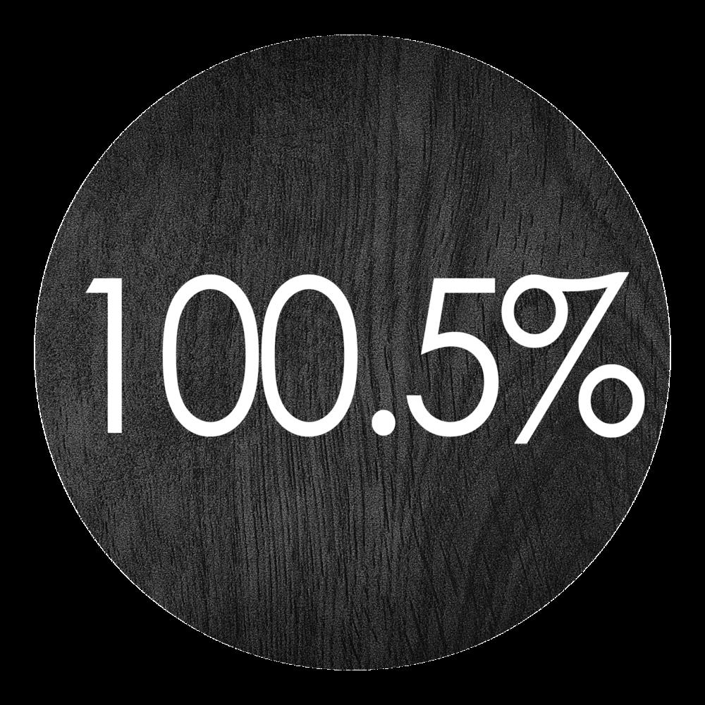 D&Co l Button 100.5%.png