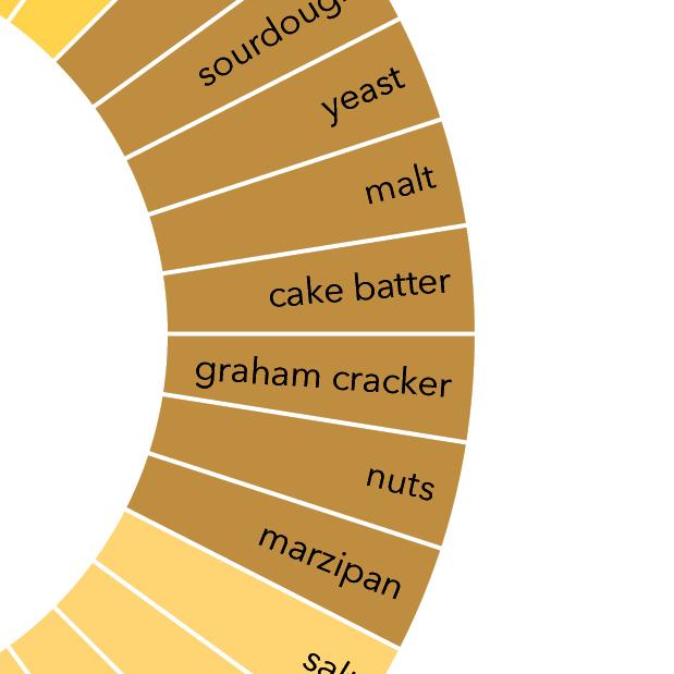 Whiskey Flavor Wheel1.JPG