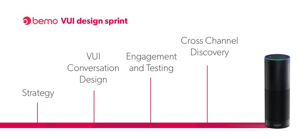 VUI Design Sprint.png