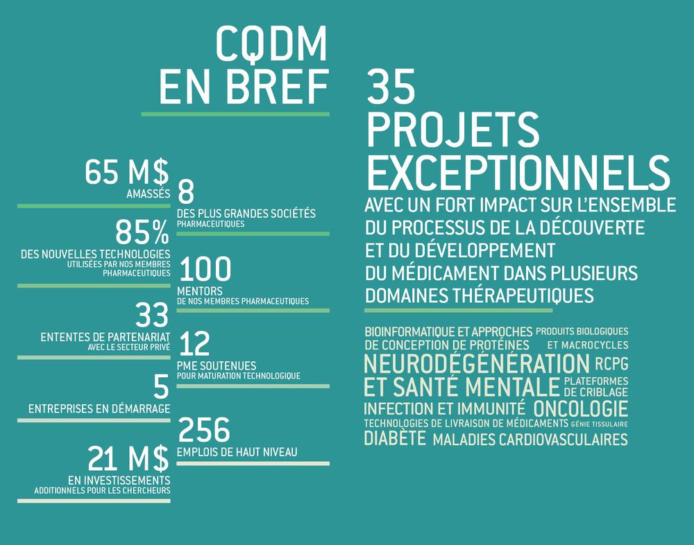 CQDM-RA-FR-VALIDE-Bergeron6.jpg
