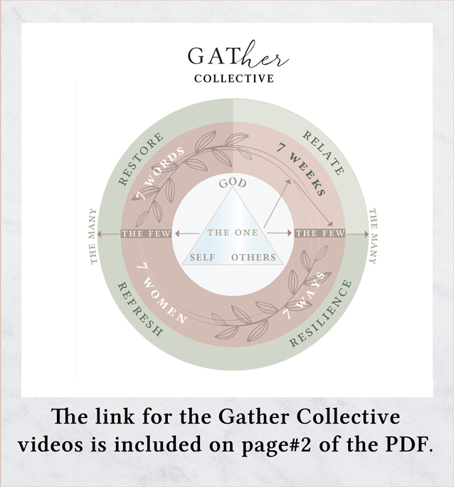 Gather-collective-intro3.png