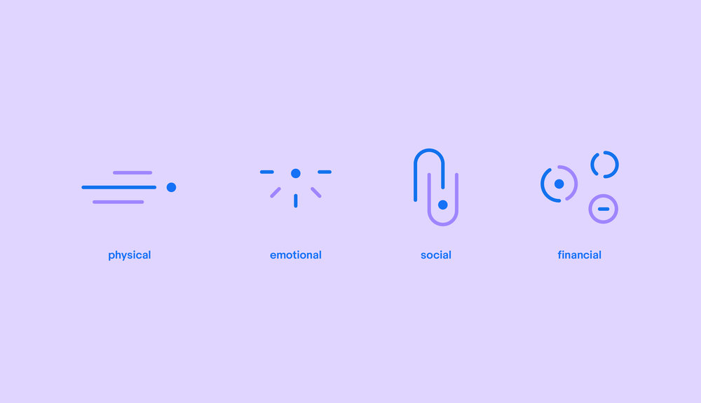 Wellbeing Icon Set
