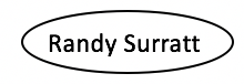Randy Surratt.png