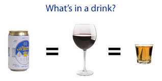 One 12oz beer has the same amount of alcohol as an 8oz glass of wine and a shot of hard liquor.