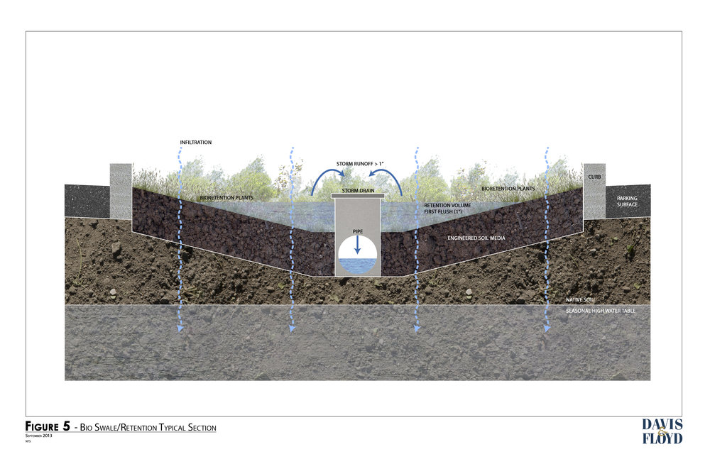 091813_Uptown_Bioretention Detail.jpg