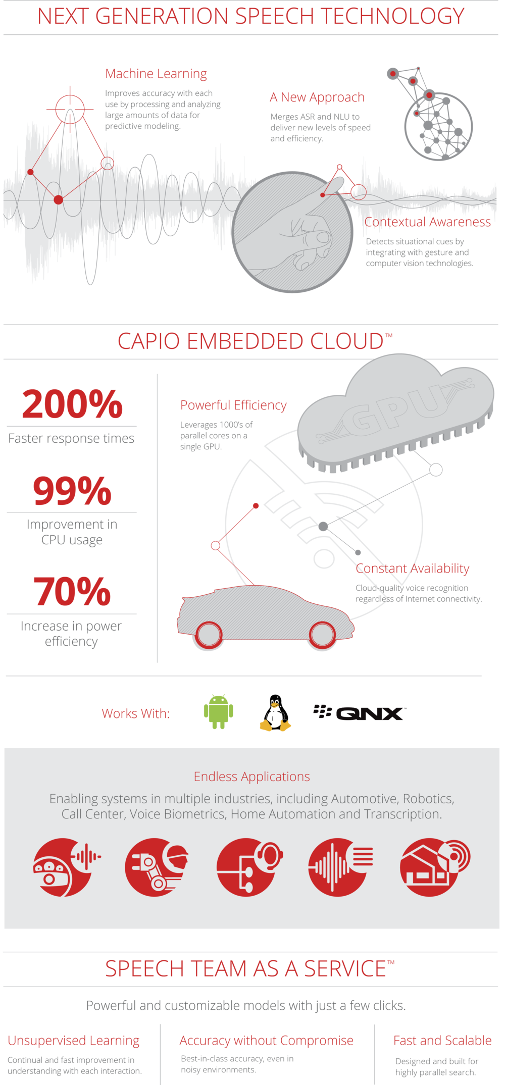 Capio_infographic_111715.png