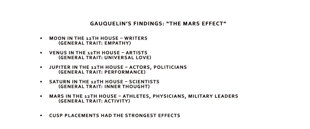 "Gauquelin's key experiments released in the 1955 book ""The Influence of the Stars"" and termed ""The Mars Effect."" Gauquelin's results were repeatedly rejected by French intellectual society."