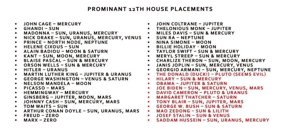 prominant 12th house placements image 17.jpg