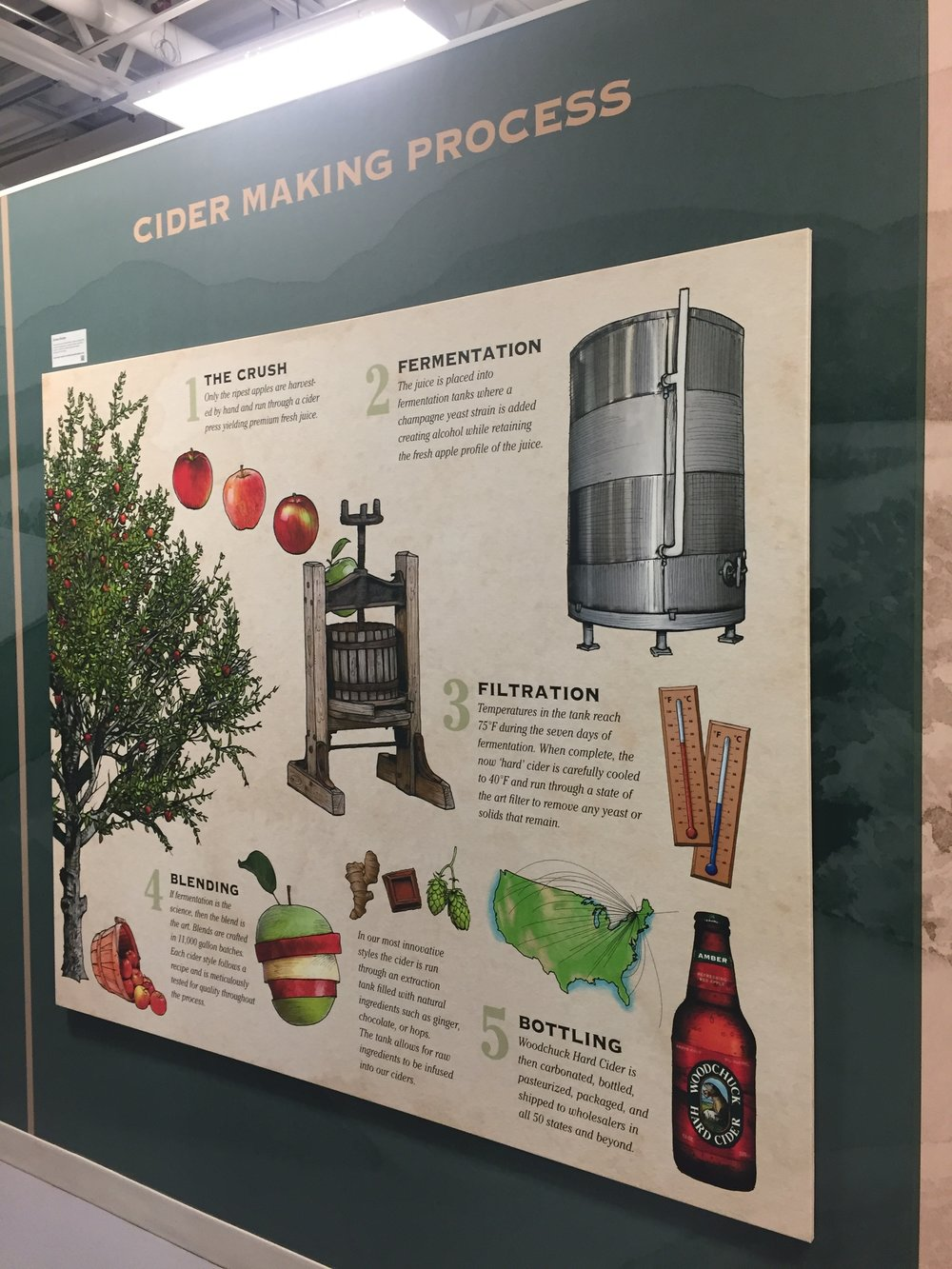 woodchuckciderhowitsmade