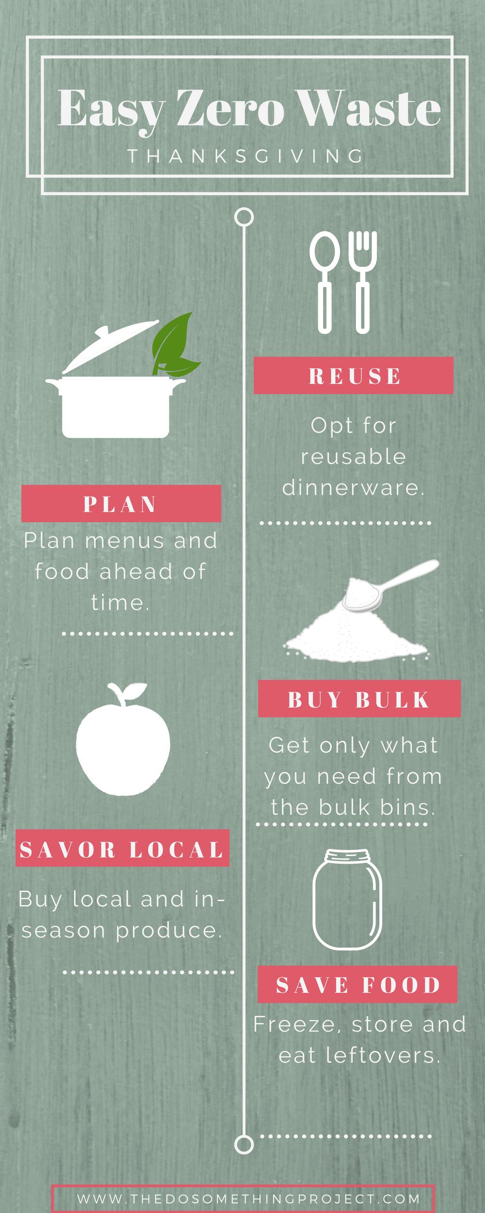 Zero Waste Thanksgiving Tips and Tricks