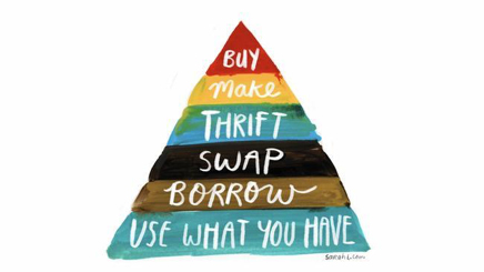zero-waste-hierarchy-of-needs.jpg