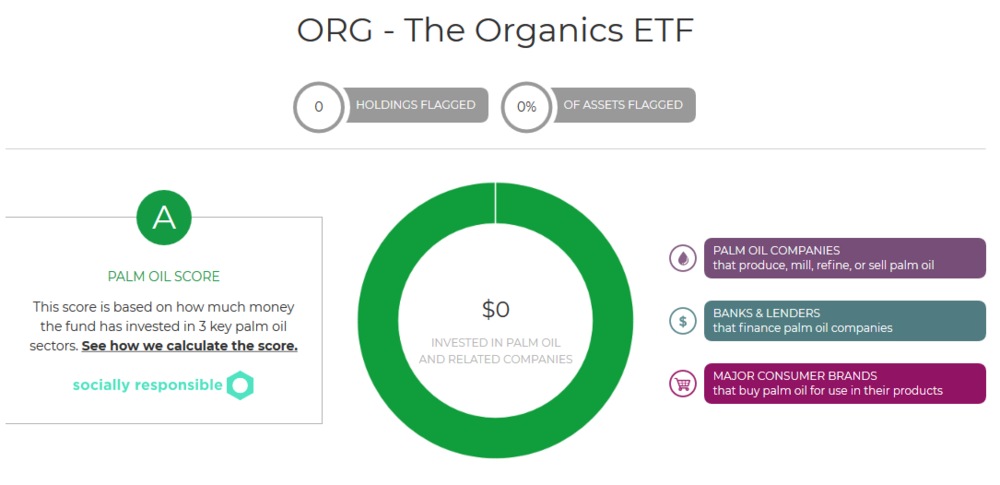 ORG - Deforestation Free Fund Screener Results.png