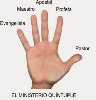 Los 5 Dones de Liderazgo en la Misión de la Iglesia