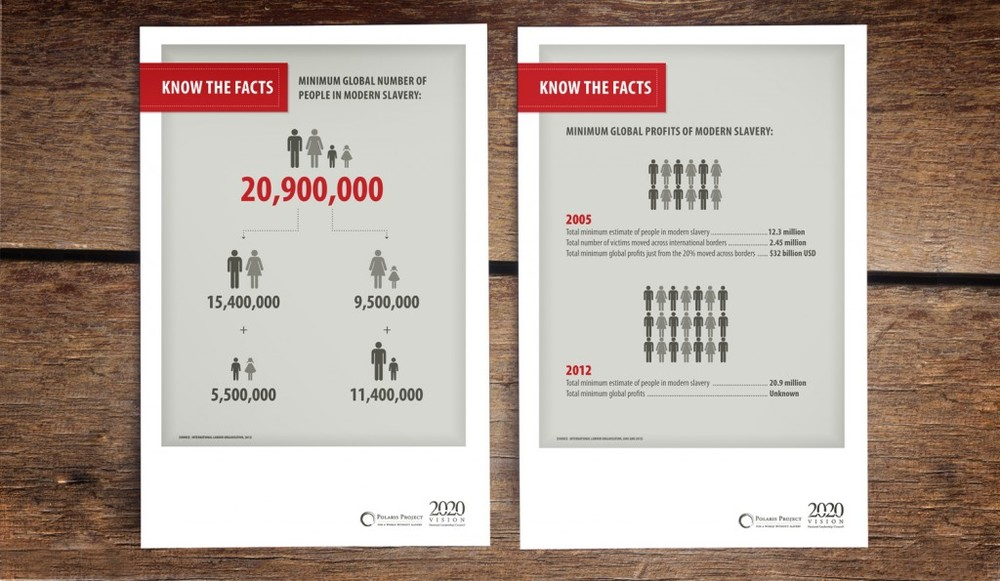 Infographic posters