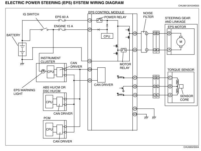 rx8 electric power steering eps can control \u2014 the ev conversion guide ABS Wiring Diagram future note when i expand this to active steering control, the torque sensor is the easiest location to drive steering commands most likely 0 5v between