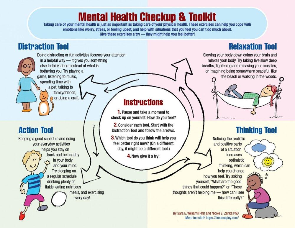Mental-Health-Checkup-and-Toolkit-06-1536x1187.jpg