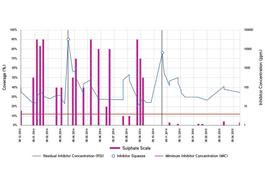 sqs_graph.jpg