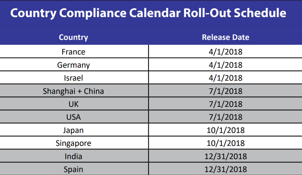 The Core country Compliance calendars will be released throughout 2018 on the dates listed above   (mm/dd/yyyy).