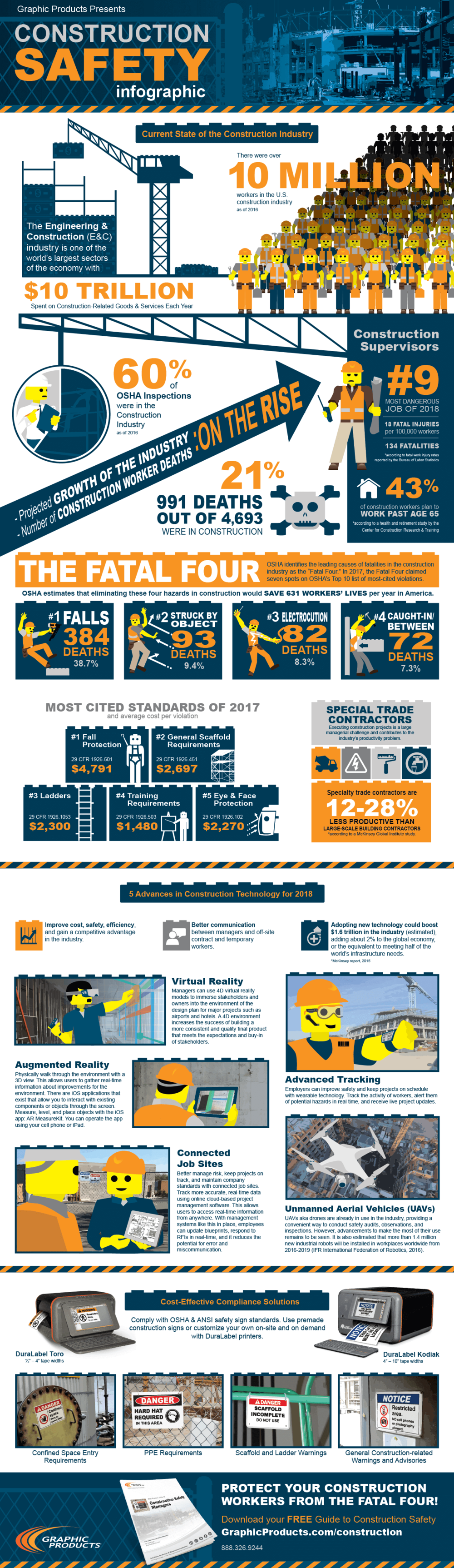 contruction-safety-infographic-final.png