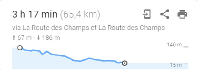 Prendre l'Estriade jusqu'à la Route des champs, qui vous fera passer St-Paul d'Abbotsford, Rougemont et Marieville. La route des champs comporte certaines sections en petite poussière de roche et certaines sections moins belle où les graviers sont plus gros. Route très tranquille et qui descend majoritairement.