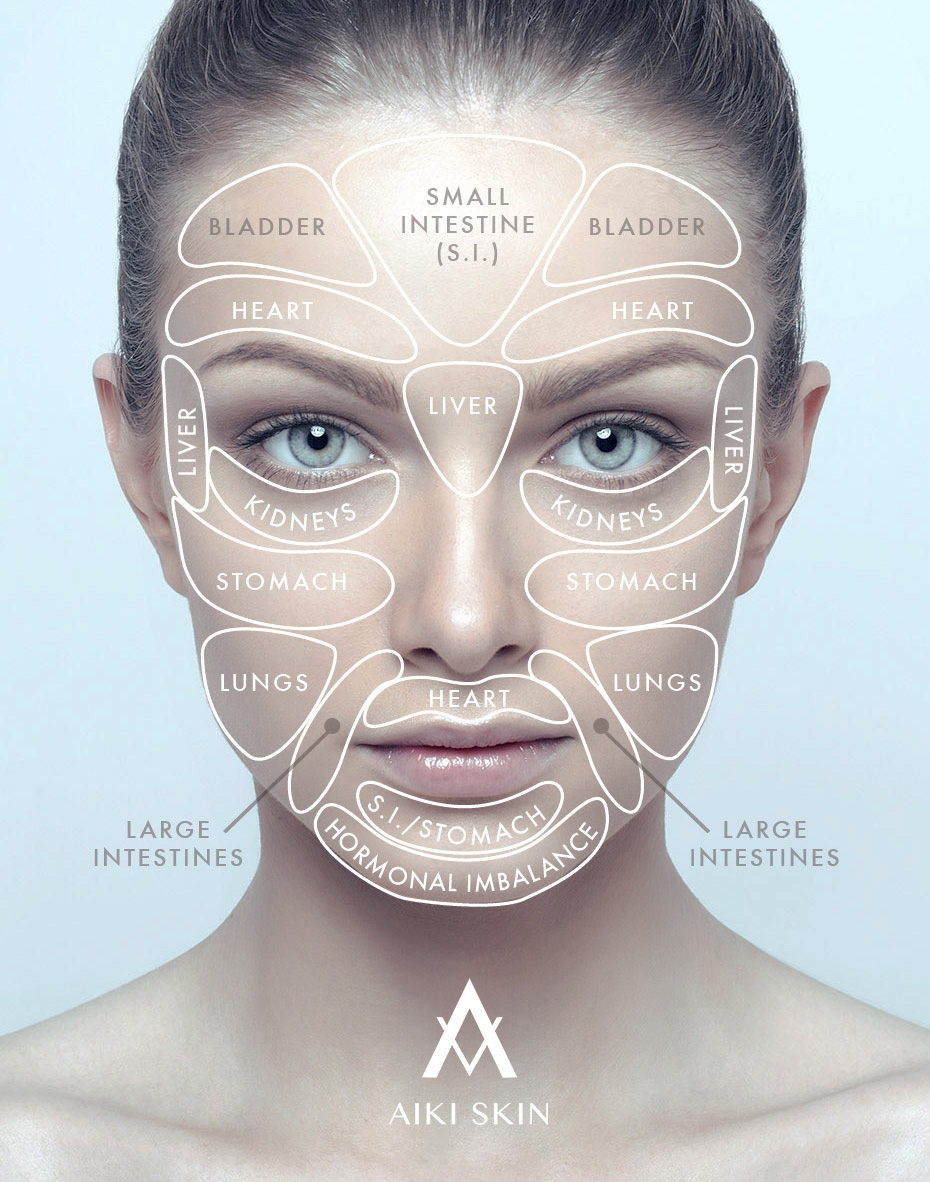 Shop - AIKI SKIN Chinese Face Map on