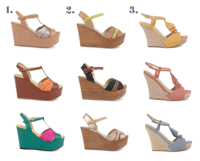 Which Wedge?