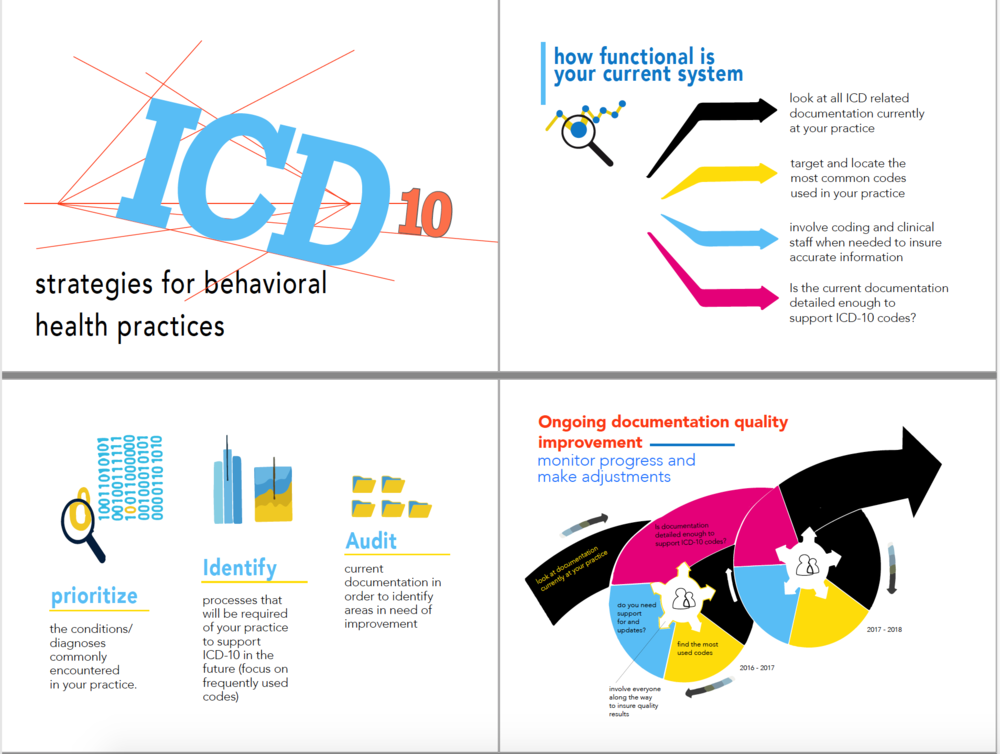 ICD10 slideshow for elearning program