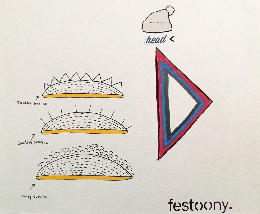 Festoony