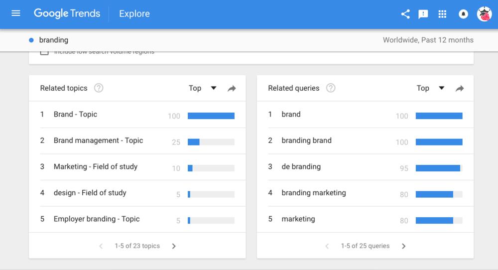 google-trends-queen-and-berry