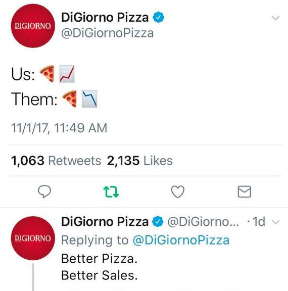 Papa John's Pizza 2