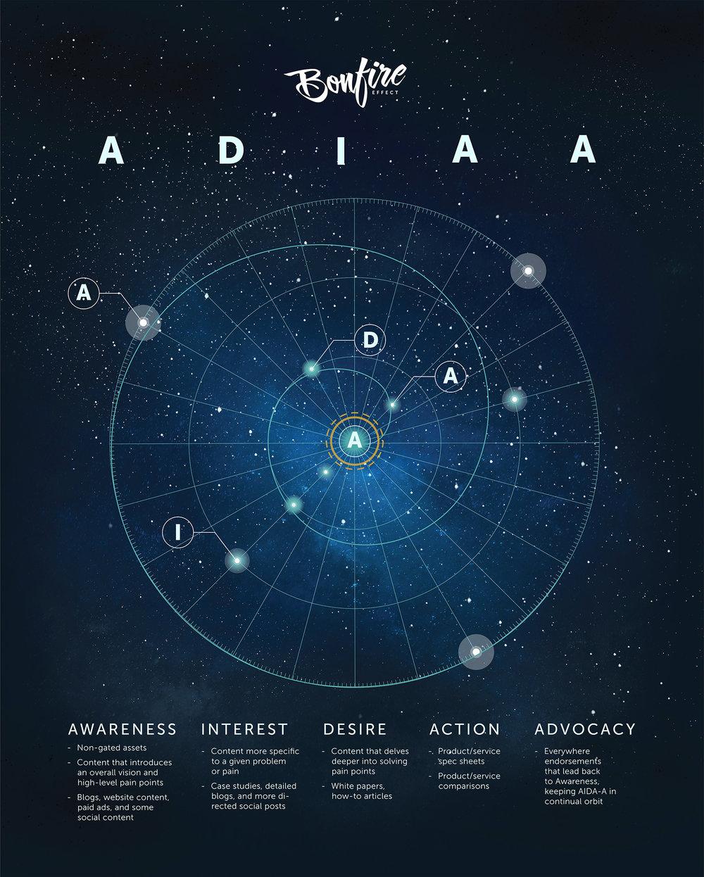 Aida-infographic_17.jpg