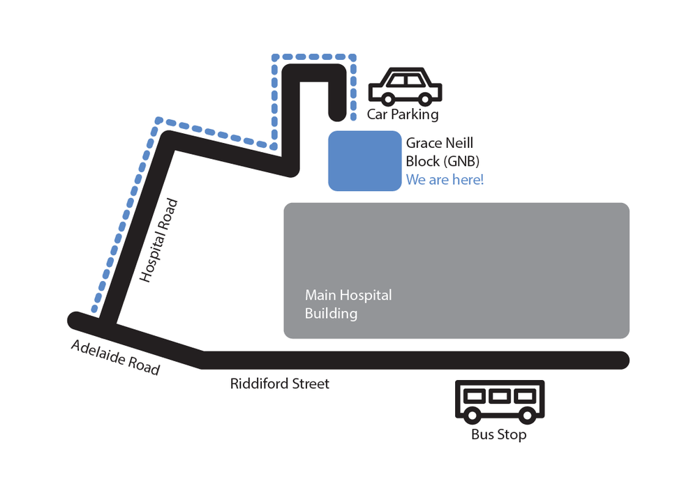 Directions to Grace Neill Block Parking