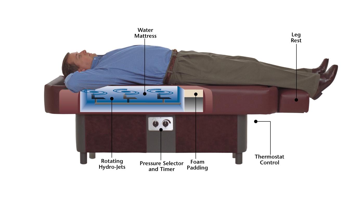 Wellington Hydro Massage - Greenacres Hydro Massage — Dr. Louis ...