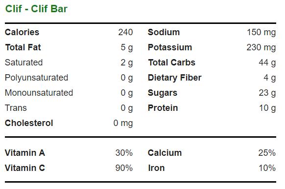 http://www.myfitnesspal.com/food/calories/clif-clif-bar-118077706