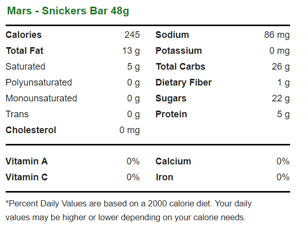 http://www.myfitnesspal.com/food/calories/mars-snickers-bar-48g-125427516