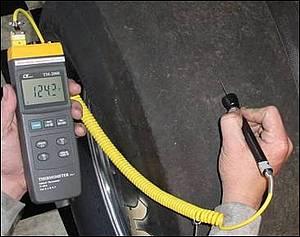 Probe-type pyrometer