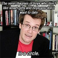 john green venn diagram
