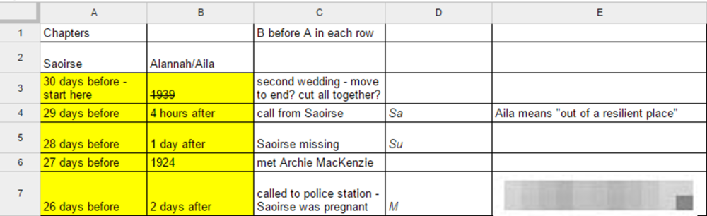 This is my Google Sheets outline for my thriller You Better Run. Yes, I blocked out some spoilers. Whenever I get this thing published, I'd really like y'all to read it!