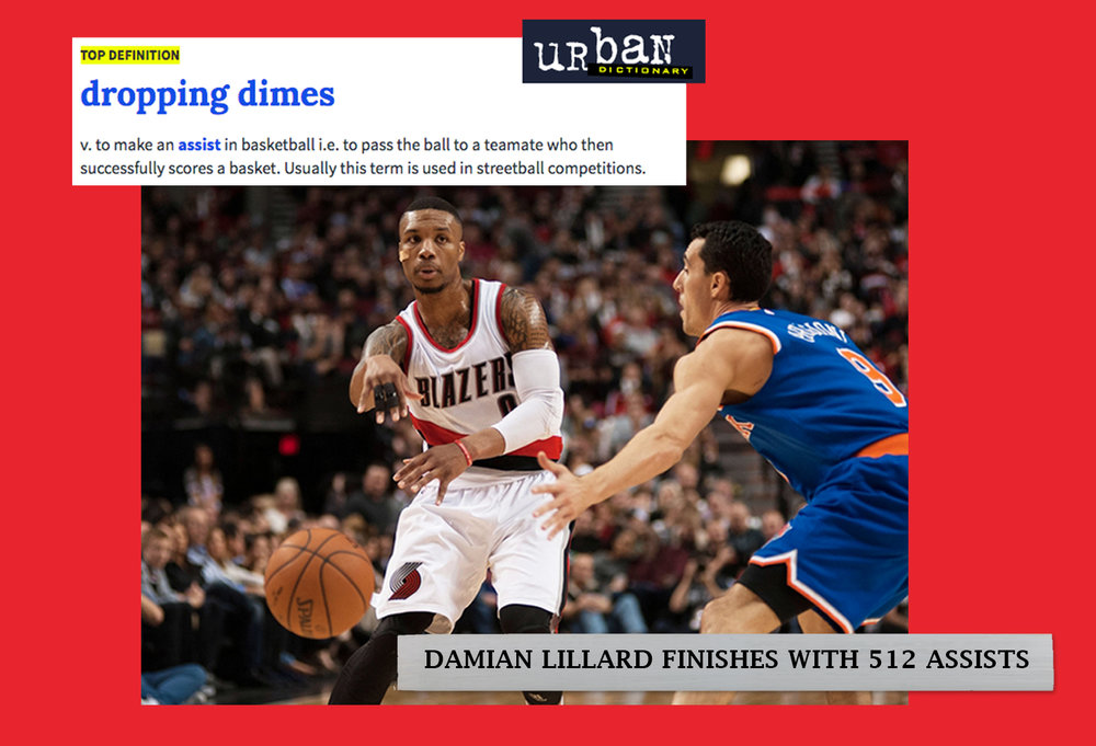 lillard background.jpg