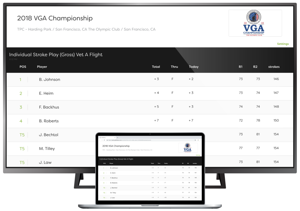 The 2018 VGA Championship tournament was powered by TMS from GolfStatus—a proud sponsor of the VGA.