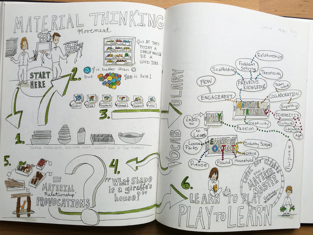 Illustrating information and thinking
