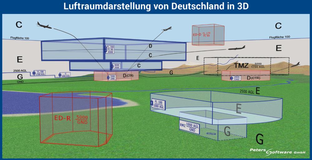 2014-12-11_neue-Luftraumstruk_3D.png