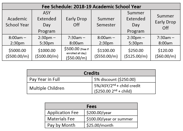 2018-19 Fee Schedule.PNG